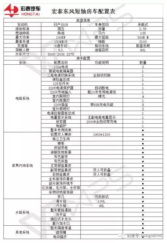 宏泰东风御风房车17.68万团购