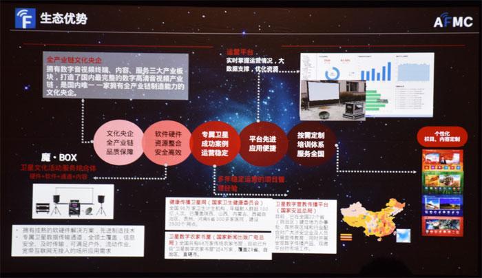 航天未来新品发布会在北京亮马河会议中心举行