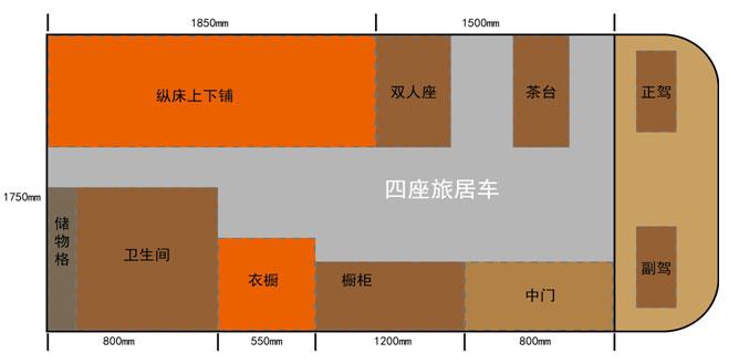 亚星欧睿房车4座版(停售)平面图